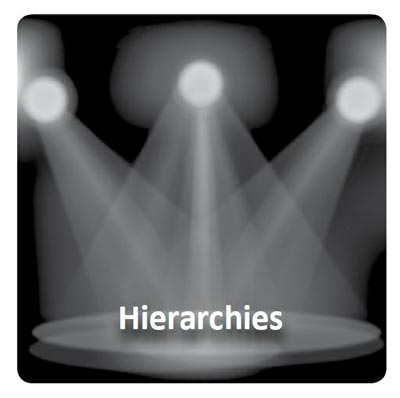 Theosophy Hierarchies 2